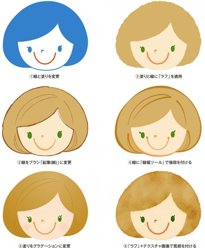 Illustratorで人物を描く応用編 デザイナーのイラストノート