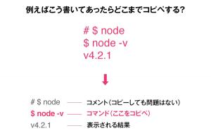 例えばこう書いてあったらどこまでコピペする?# $ node $ node -v v4.2.1 # $ nodeコメント(コピーしても問題はない) $ node -vコマンド(ここをコピペ) v4.2.1表示される結果